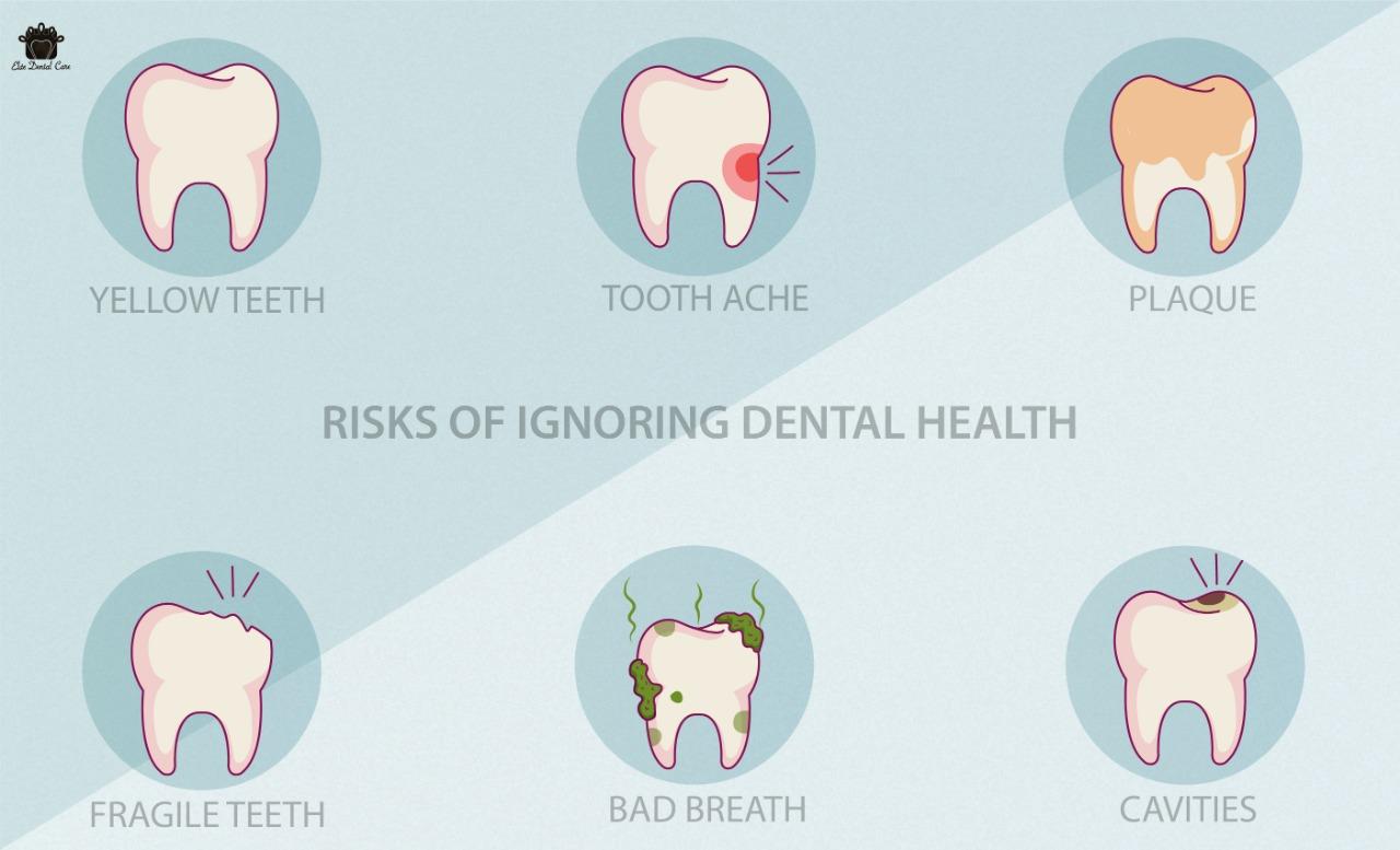 Risks of Ignoring Dental Health